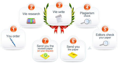 Add These 10 Mangets To Your psychology essay writing
